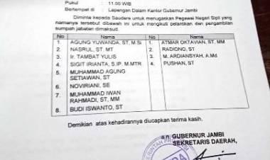 Ini Daftar Lengkap 12 Pejabat PUPR Provinsi Jambi yang Ikut Dilantik