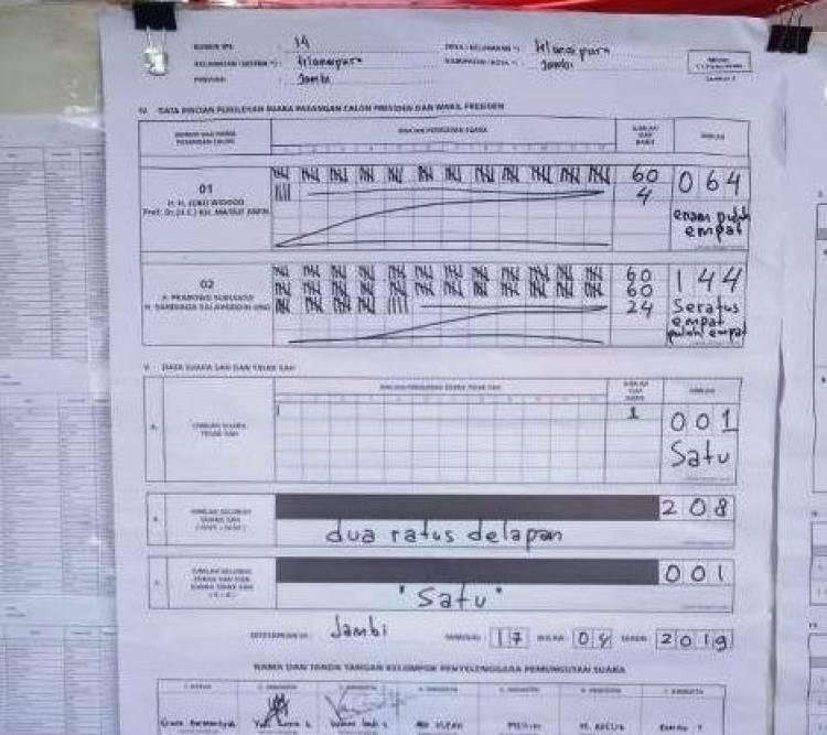 Di TPS Gubernur Jambi, Prabowo-Sandi Menang Telak Atas Jokowi-Amin