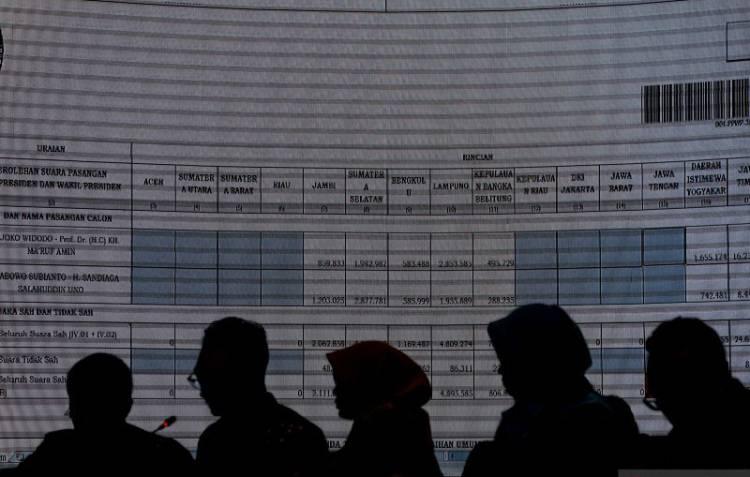 Rekapitulasi Nasional, Joko Widodo 16 Provinsi dan Prabowo 10 Provinsi