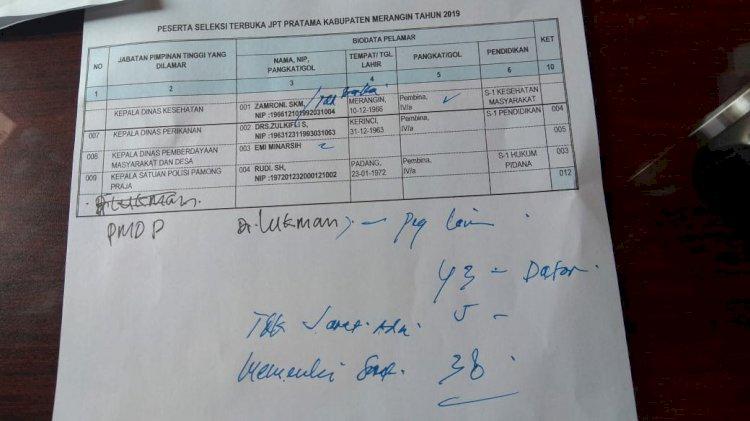 Isteri Mantan Wakil Bupati Merangin Gagal Ikut Lelang Jabatan